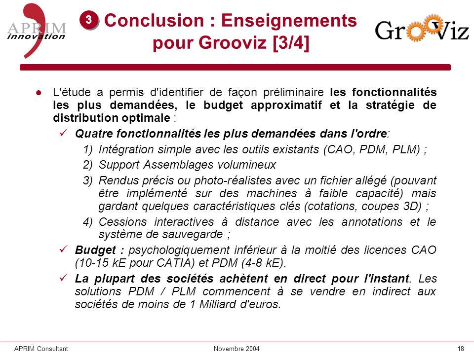 Conclusion : Enseignements pour Grooviz [3/4]
